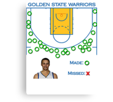Stephen Curry Shot Chart Golden State Warriors Canvas Print
