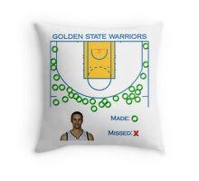 Stephen Curry Shot Chart Golden State Warriors Throw Pillow