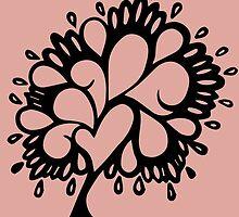 Doodle_heart by kk3lsyy