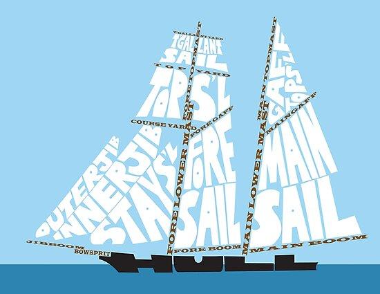 Tops'l Schooner Sail/Spar Plan by Katherine Pogue