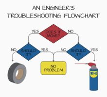 Engineering Flowchart by Indigo72