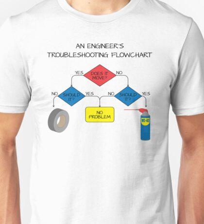 Engineering Flowchart Unisex T-Shirt