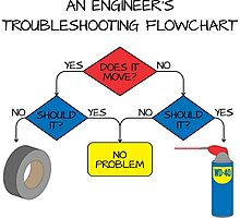 Engineering Flowchart Photographic Print