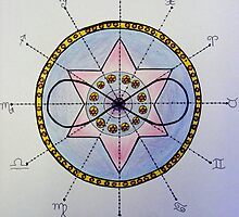 Hera Mandala by Yia  Alias