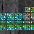 License Plate Art Recycled Periodic Table Of The Elements By Design Turnpike by designturnpike