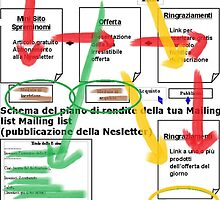 Flow Chart by ArtItaly