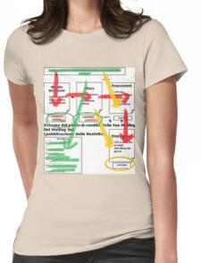 Flow Chart Womens Fitted T-Shirt