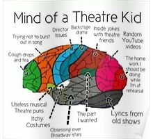 Mind Of a Theater Kid Poster