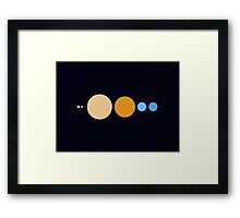 Planets To Scale Framed Print