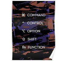 Apple Keyboard Commands Poster