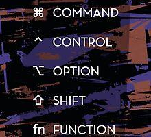 Apple Keyboard Commands by jrickard