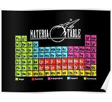 Final Fantasy 7 Materia Chart (elemental chart) Poster