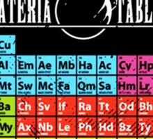 Final Fantasy 7 Materia Chart (elemental chart) Sticker