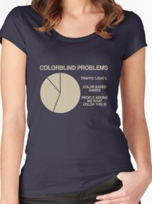 Color blind problems Women's Fitted Scoop T-Shirt