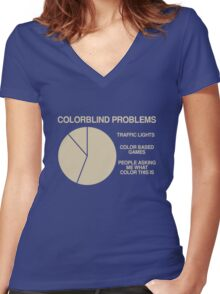 Color blind problems Women's Fitted V-Neck T-Shirt