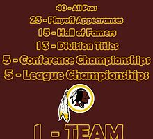 Washington Redskins History by RaykwonTheChef