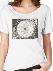 Wind Rose-Geographicus Anemographica-1650 Women's Relaxed Fit T-Shirt