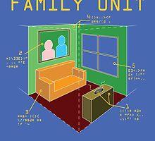 Family Unit by Sailio717