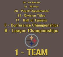 Pittsburgh Steelers History by RaykwonTheChef