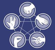 Rock Paper Scissors Lizard­ Spock­ by pancom