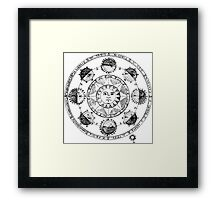 Medieval Astronomical Chart of Planets Framed Print