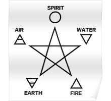 Pentagram with 5 elements Poster