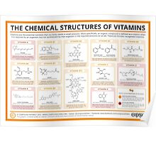 Chemical Structures of Vitamins Poster