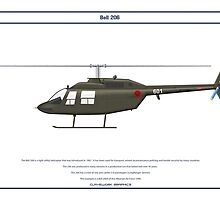 Bell 206 Albania 1 by Claveworks