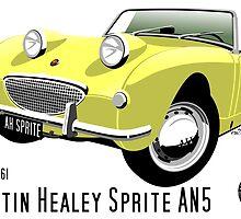 Austin Healey Frogeye Sprite primrose yellow by car2oonz