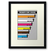 Reservoir Dogs - Bars Framed Print