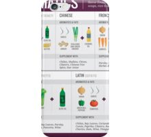Cook Smarts' Guide to Adding Flavor with Aromatics iPhone Case/Skin