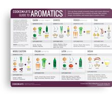 Cook Smarts' Guide to Adding Flavor with Aromatics Metal Print