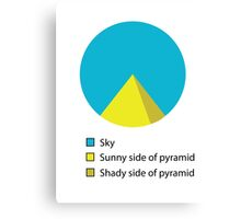 Pyramid Pie Graph Canvas Print