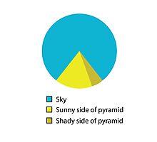 Pyramid Pie Graph Photographic Print