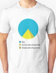 Pyramid Pie Graph Unisex T-Shirt