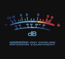 peak meter by retroracing