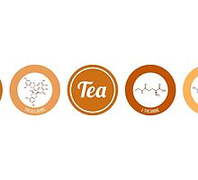 Chemistry of Tea by Compound Interest