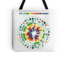 Cook Smarts' Vegetables by Month Chart Tote Bag