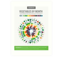 Cook Smarts' Vegetables by Month Chart Art Print