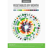 Cook Smarts' Vegetables by Month Chart Photographic Print