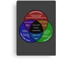 SuperWhoLock Venn Diagram Canvas Print