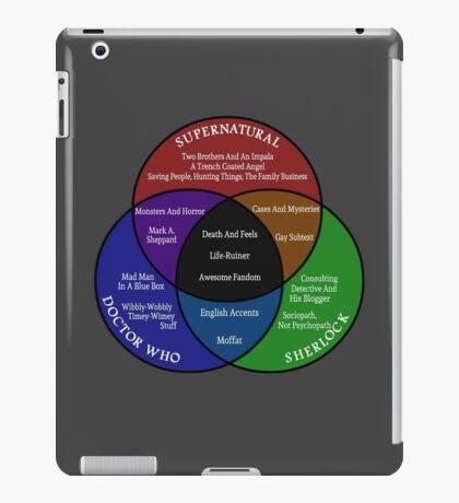 SuperWhoLock Venn Diagram iPad Case/Skin