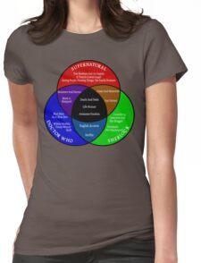 SuperWhoLock Venn Diagram Womens Fitted T-Shirt