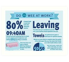 Wee at Work Infographic  Art Print