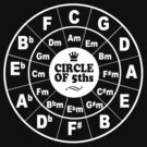 Circle of Fifths dark by BenClark