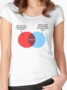 Cecilia Venn Diagram Women's Fitted Scoop T-Shirt