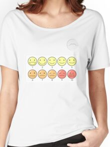 Healthcare Companion Pain Scale Women's Relaxed Fit T-Shirt