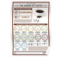 The Chemistry of Coffee's Aroma Poster