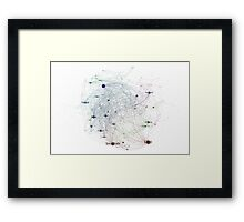 Programming Languages Influence Network 2014 Full Poster Framed Print