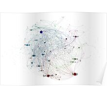Programming Languages Influence Network 2014 Full Poster Poster